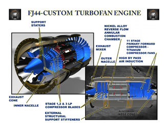 FJ44 Custom Turbofan Engine