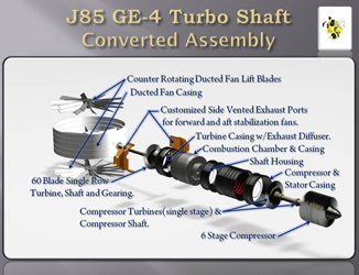 J-85 Turboshaft Converted Assembely