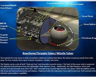 Bow Dome/Torpedo Tubes/Missile Tubes