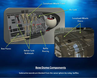 Bow Dome Components