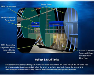 Ballast and Mud Tanks