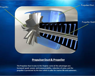 Propulsor Duct and Propeller